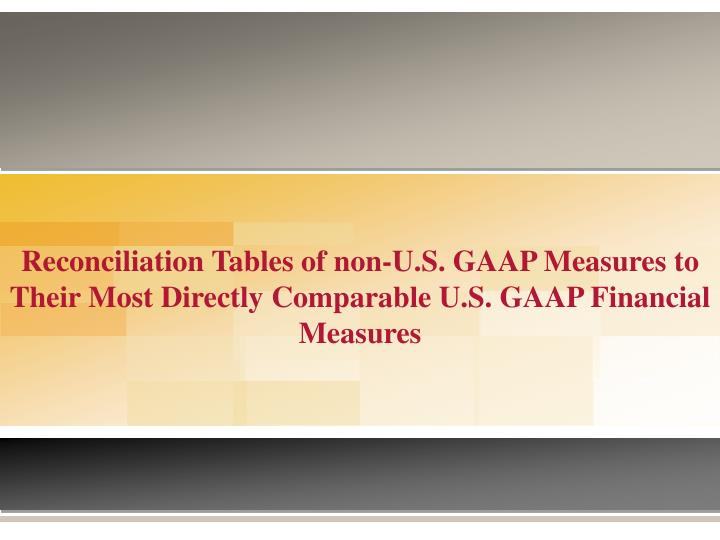 Reconciliation Tables of non-U.S. GAAP M