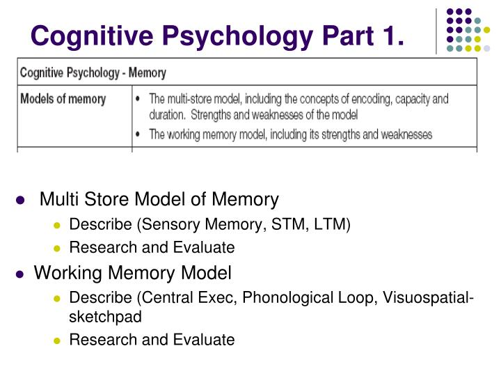Cognitive psychology part 1