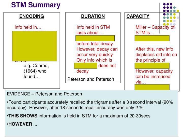 STM Summary