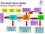 the multi store model atkinson shiffrin 1968