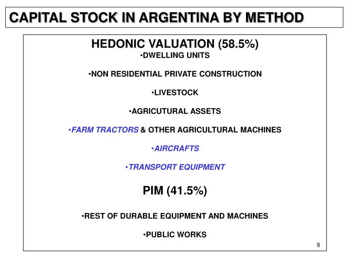 CAPITAL STOCK IN ARGENTINA BY METHOD