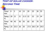 test of solar cooker second time