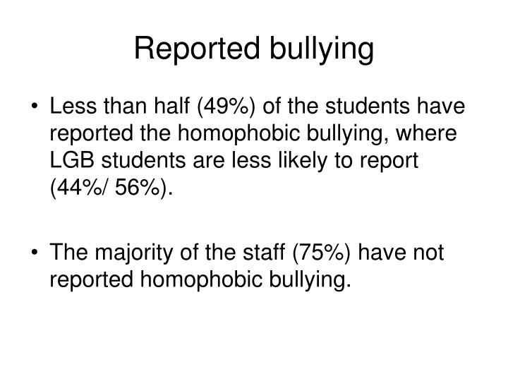 Reported bullying