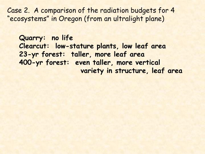 "Case 2.  A comparison of the radiation budgets for 4 ""ecosystems"" in Oregon (from an ultralight plane)"