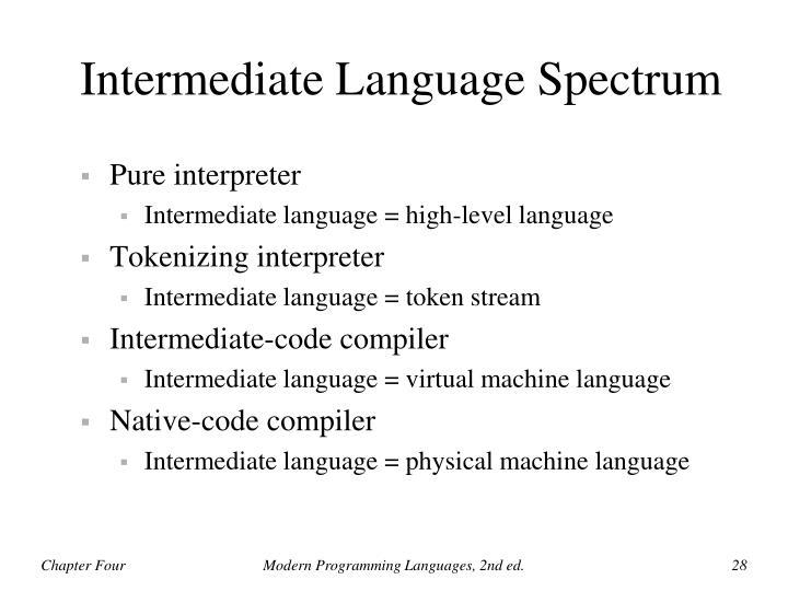 Intermediate Language Spectrum