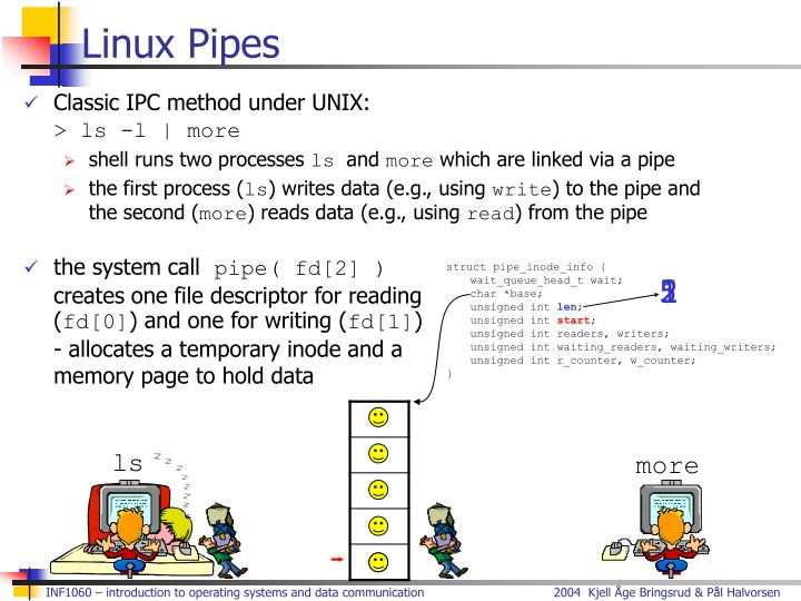Linux Pipes