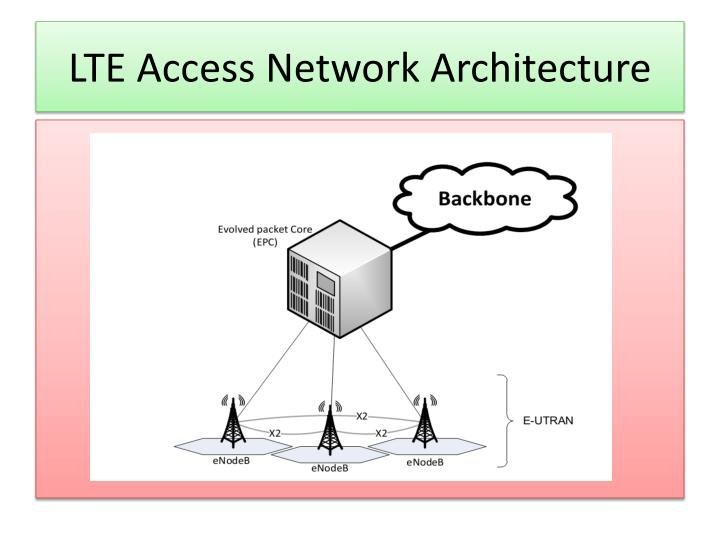 LTE Access Network Architecture