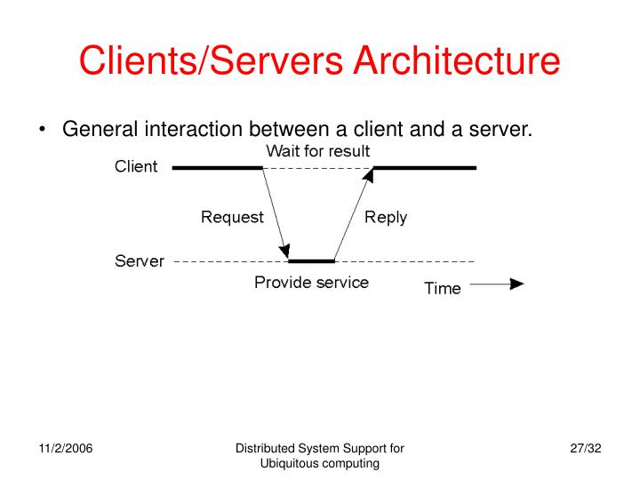 Clients/Servers Architecture