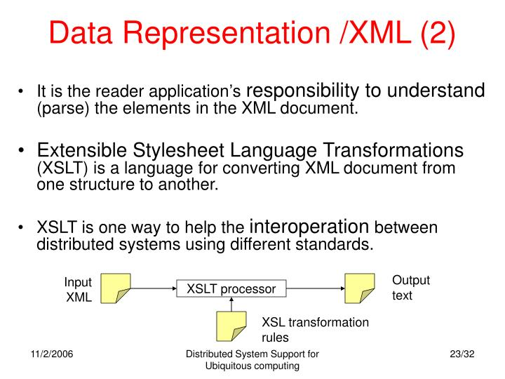 Data Representation /XML (2)
