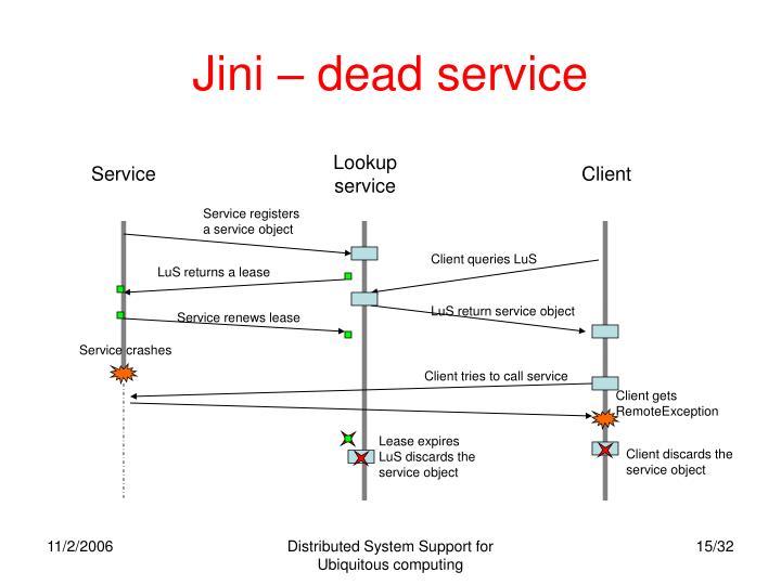 Jini – dead service