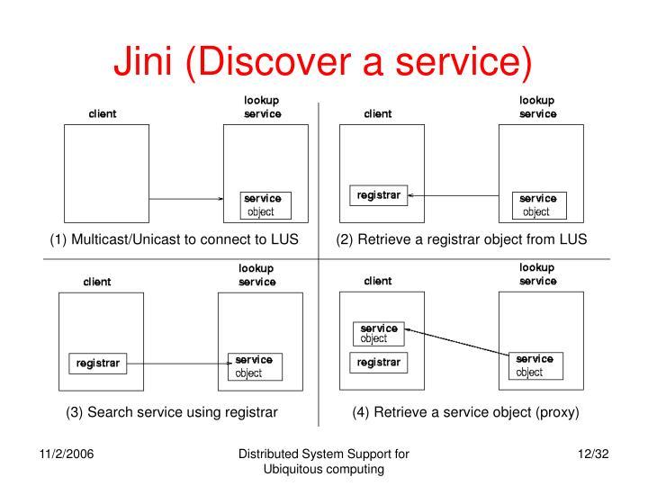 Jini (Discover a service)