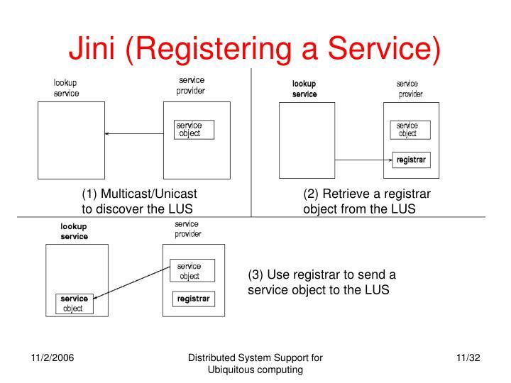 Jini (Registering a Service)
