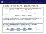 basic procedure graphically