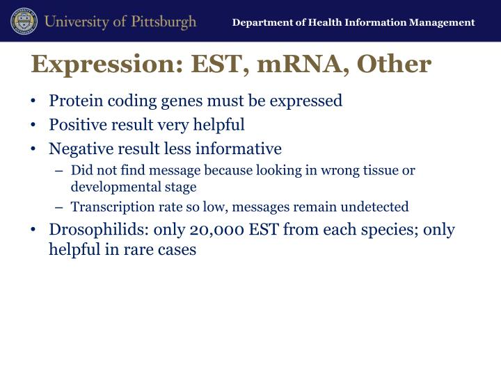 Expression: EST, mRNA, Other