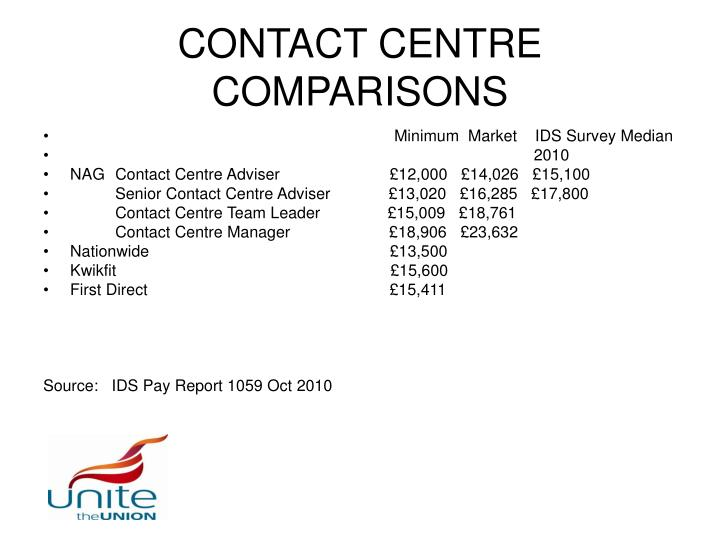 CONTACT CENTRE COMPARISONS