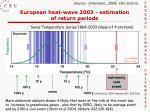 european heat wave 2003 estimation of return periods