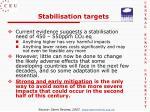 stabilisation targets
