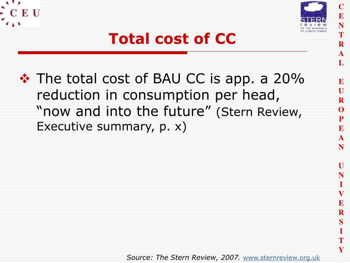 Total cost of CC