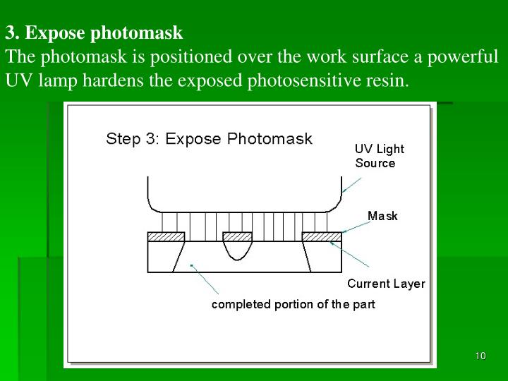 3. Expose photomask