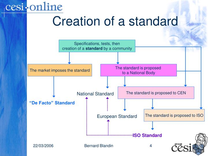 Creation of a standard