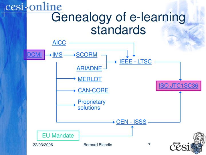 Genealogy of e-learning standards