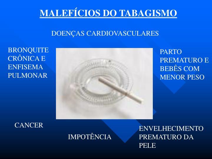 MALEFÍCIOS DO TABAGISMO