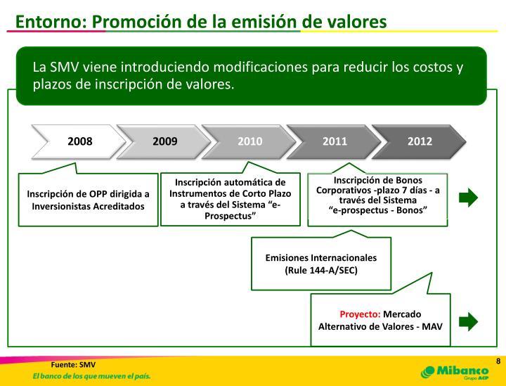 Entorno: Promoción de la emisión de valores