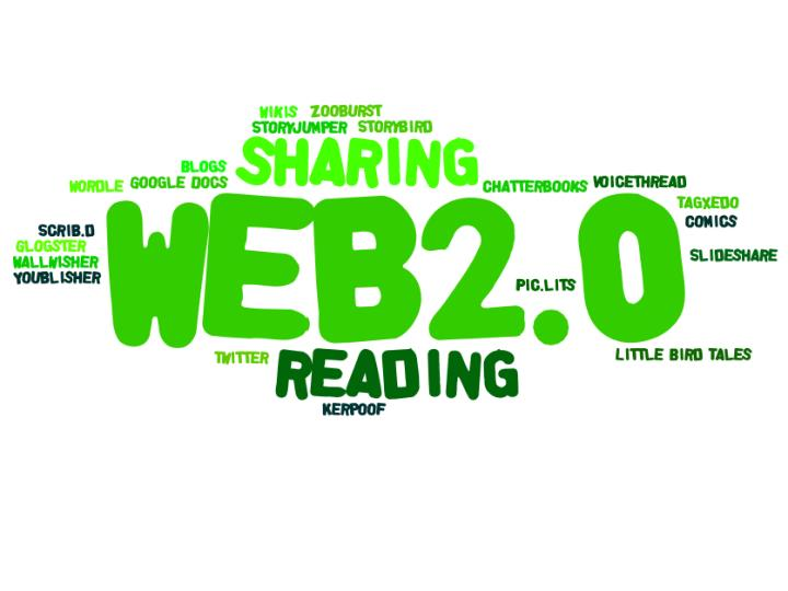 Ieplexus web 20 social networking 112 what is web 20