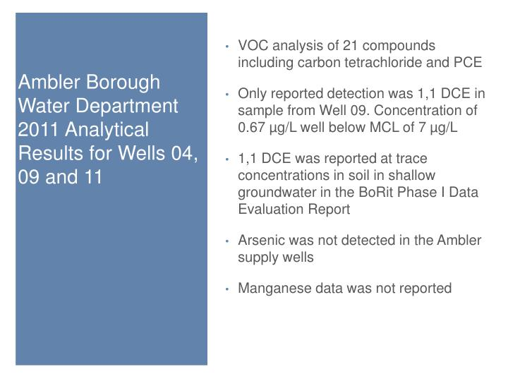 VOC analysis of 21 compounds including carbon tetrachloride and PCE