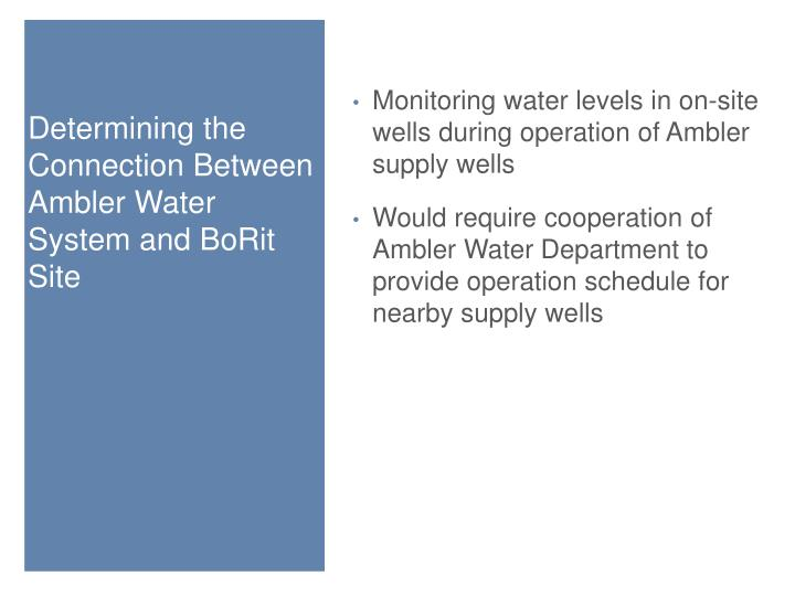 Monitoring water levels in on-site wells during operation of Ambler supply wells