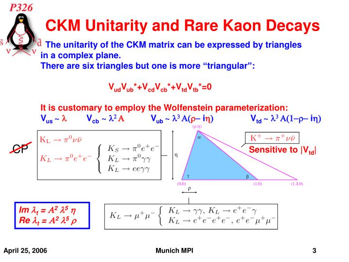 Ckm unitarity and rare kaon decays