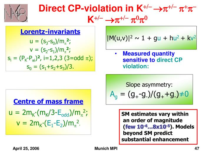 Direct CP-violation in K