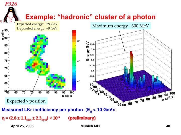 "Example: ""hadronic"" cluster of a photon"