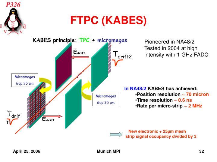 KABES principle: