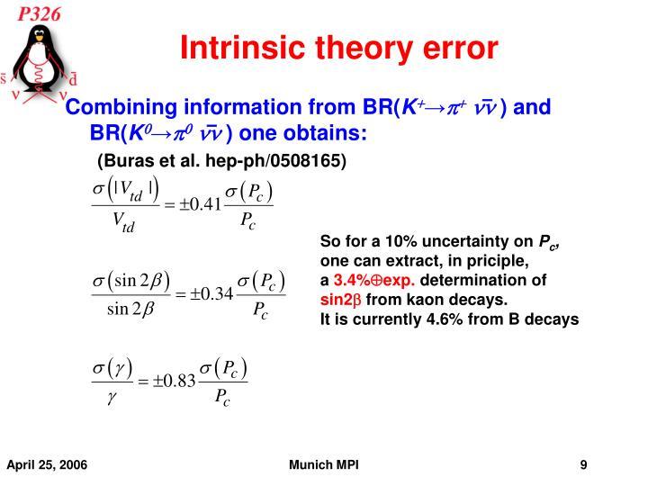 Intrinsic theory error