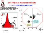 lkr efficiency measured with data