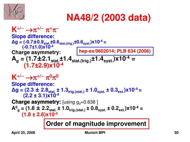 NA48/2 (2003 data)