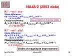 na48 2 2003 data