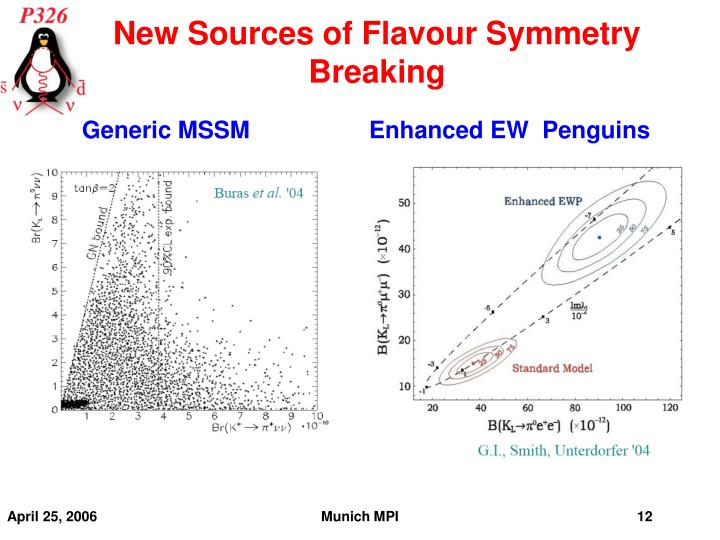 Generic MSSM                  Enhanced EW  Penguins