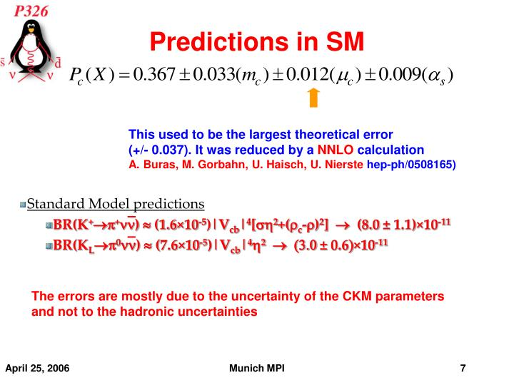 Predictions in SM