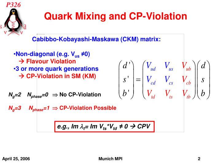 Quark Mixing and CP-Violation