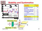 stability and systematics