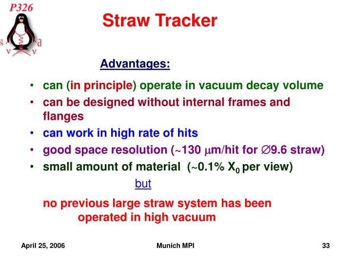 Straw Tracker