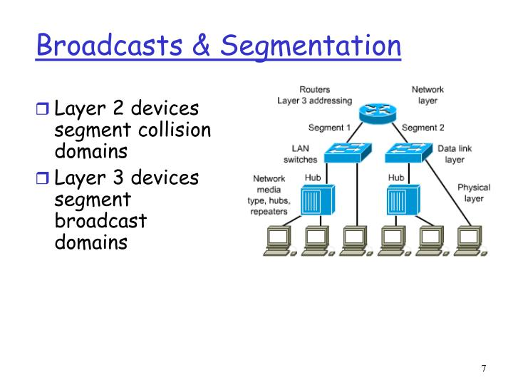Broadcasts & Segmentation
