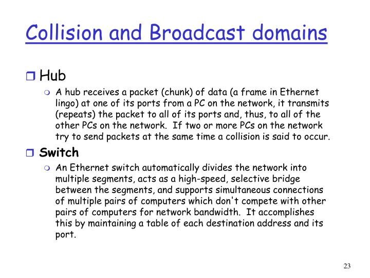 Collision and Broadcast domains