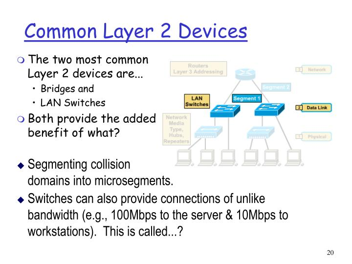 Common Layer 2 Devices