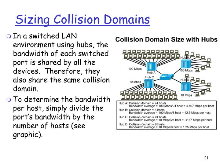 Sizing Collision Domains