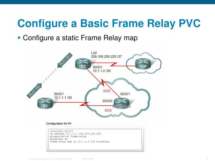 Configure a Basic Frame Relay PVC