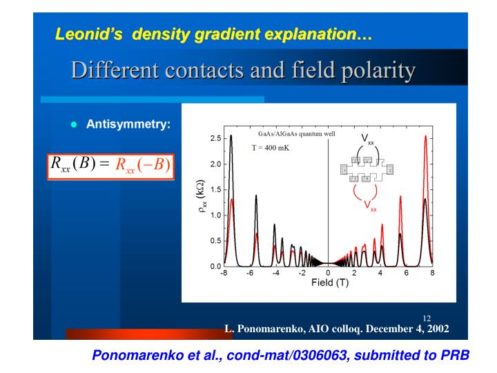 Leonid's  density gradient explanation…