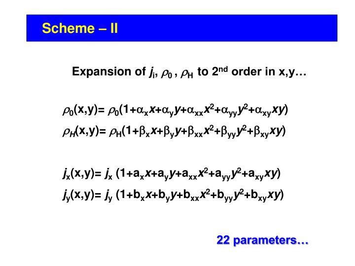 Scheme – II